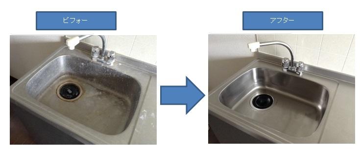 ワンツーコインセール シンク磨き